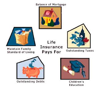 life insurances for the transgendered