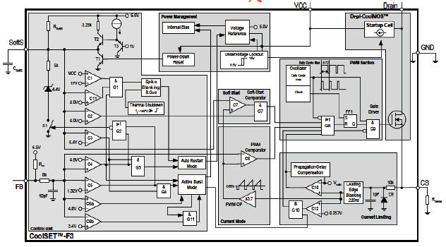 Hình 58 - Sơ đồ khối trong IC công suất nguồn ICE3Axxx và ICE3Bxxxx