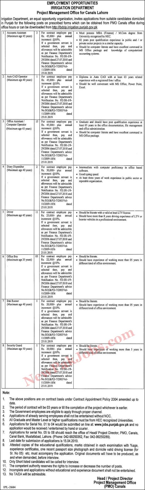 Irrigation Department Govt Of Punjab Jobs