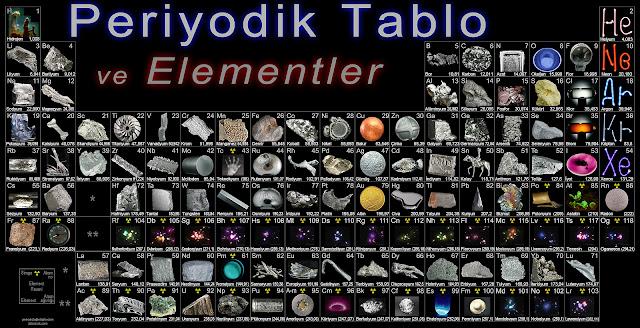 Periyodik tablo, Türkçe element isimleri ve resimleriyle birlikte 118 elementli yeni periyodik tablo veya cetveli