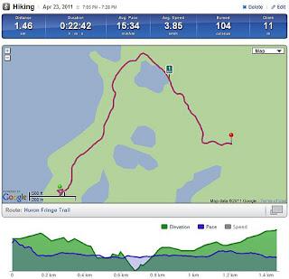 hiking_Huron_Fringe_Trail