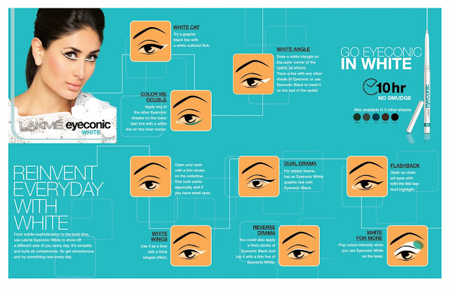 Lakme Eyeconic Kajal White - Eye Makeup Chart - Different Ways To Use
