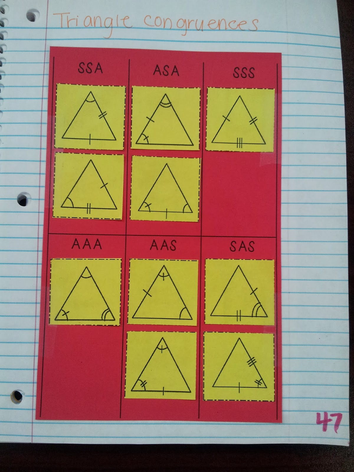 Math By Tori Triangle Congruences Lesson