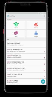 Tulisan Jawi Dalam Smart-Phone