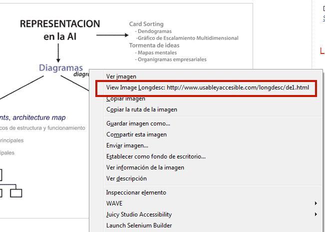 Menú contextual sobre una imagen. Se resalta la opción del menú 'View Image Longdesc:http://www.usableyaccesible.com/longdesc/de1.html'
