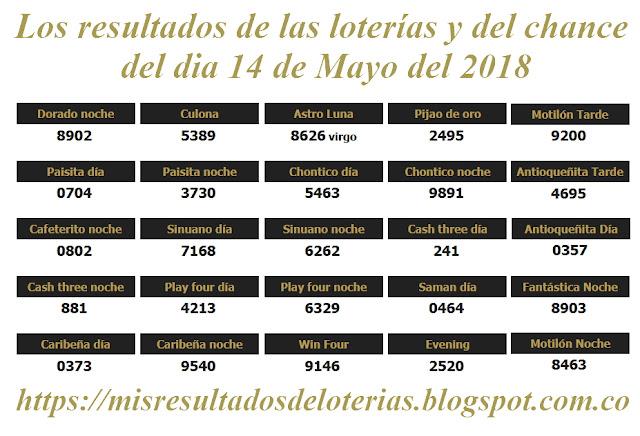 Resultados de las loterías de Colombia - Ganar chance - Los resultados de las loterías y del chance del dia 14 de Mayo del 2018