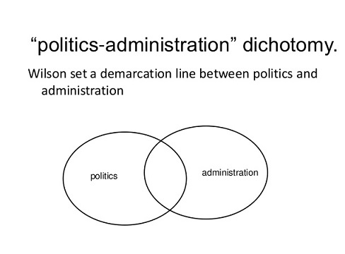 "public administration arts and science of the governance woodrow  woodrow wilson is usually regarded as the originator of the ""doctrine of politics administration dichotomy"" in his essay wilson divided government into"