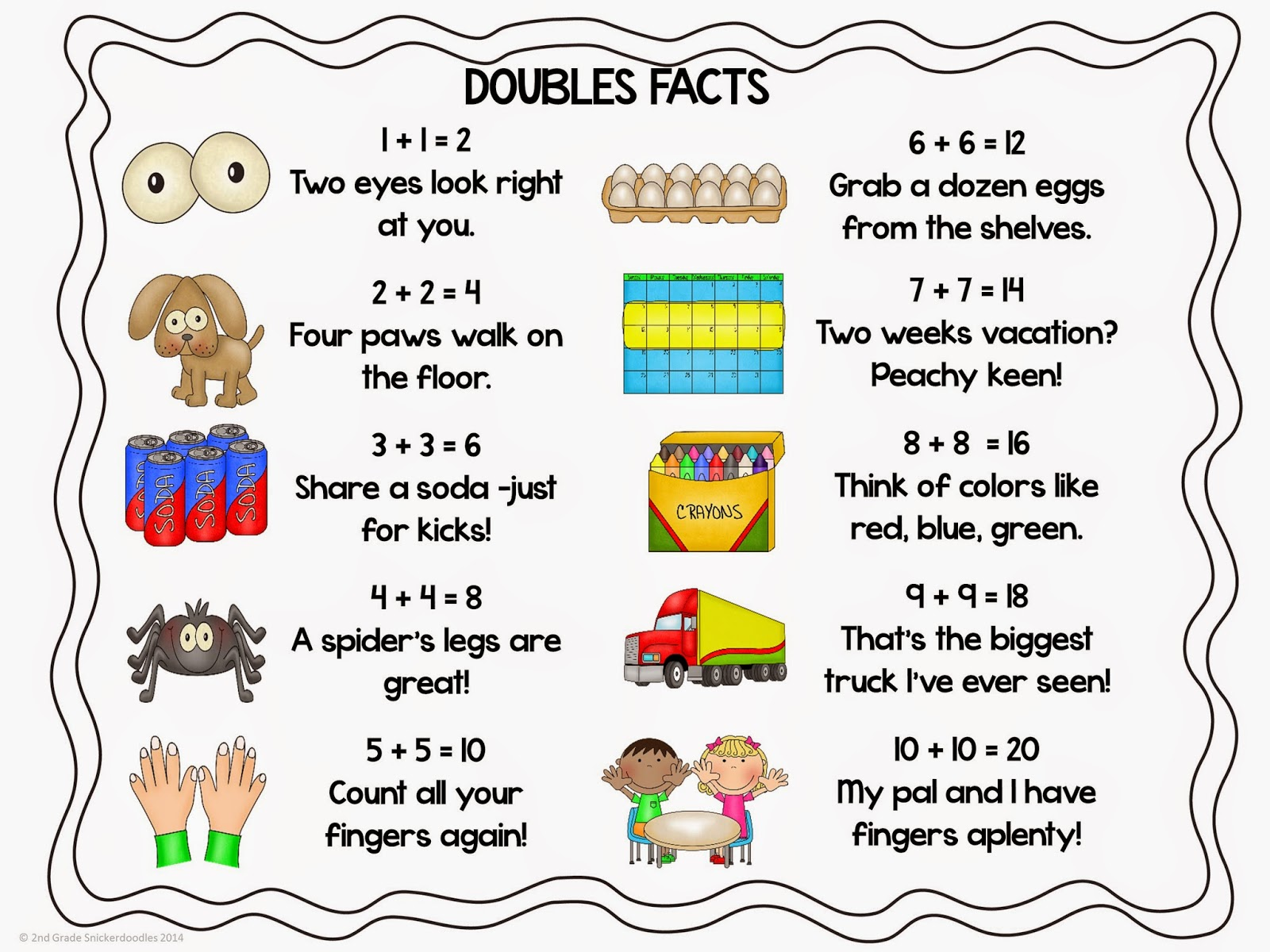 Uncategorized Doubles Facts Worksheets addition doubles math facts adding is same as