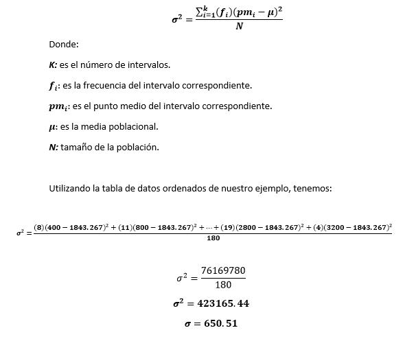 Desviación estándar datos agrupados