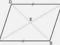 Materi Matematika Tentang Jajaran Genjang  Lengkap