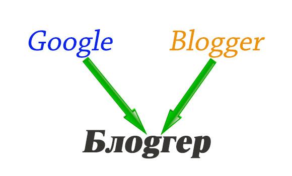 Концепция логотипа