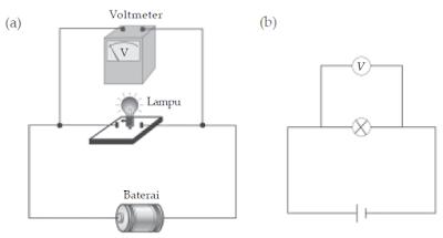 Pengertian dan Sumber Energi Listrik Lengkap