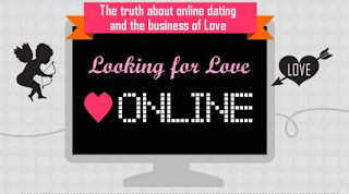 10  Online Dating Tips Advice For Men And Women [INFOGRPHIC]