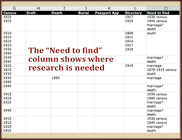 A tracking spreadsheet keeps your genealogy research on track.
