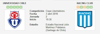 Universidad de Chile vs Racing en VIVO