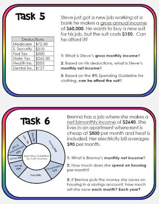 How much money should I spend on food? On rent? On entertainment? This set of budget task cards covers those questions.