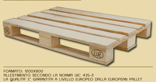 We are complicated letto con pallet bancali - Letto in pallet ...