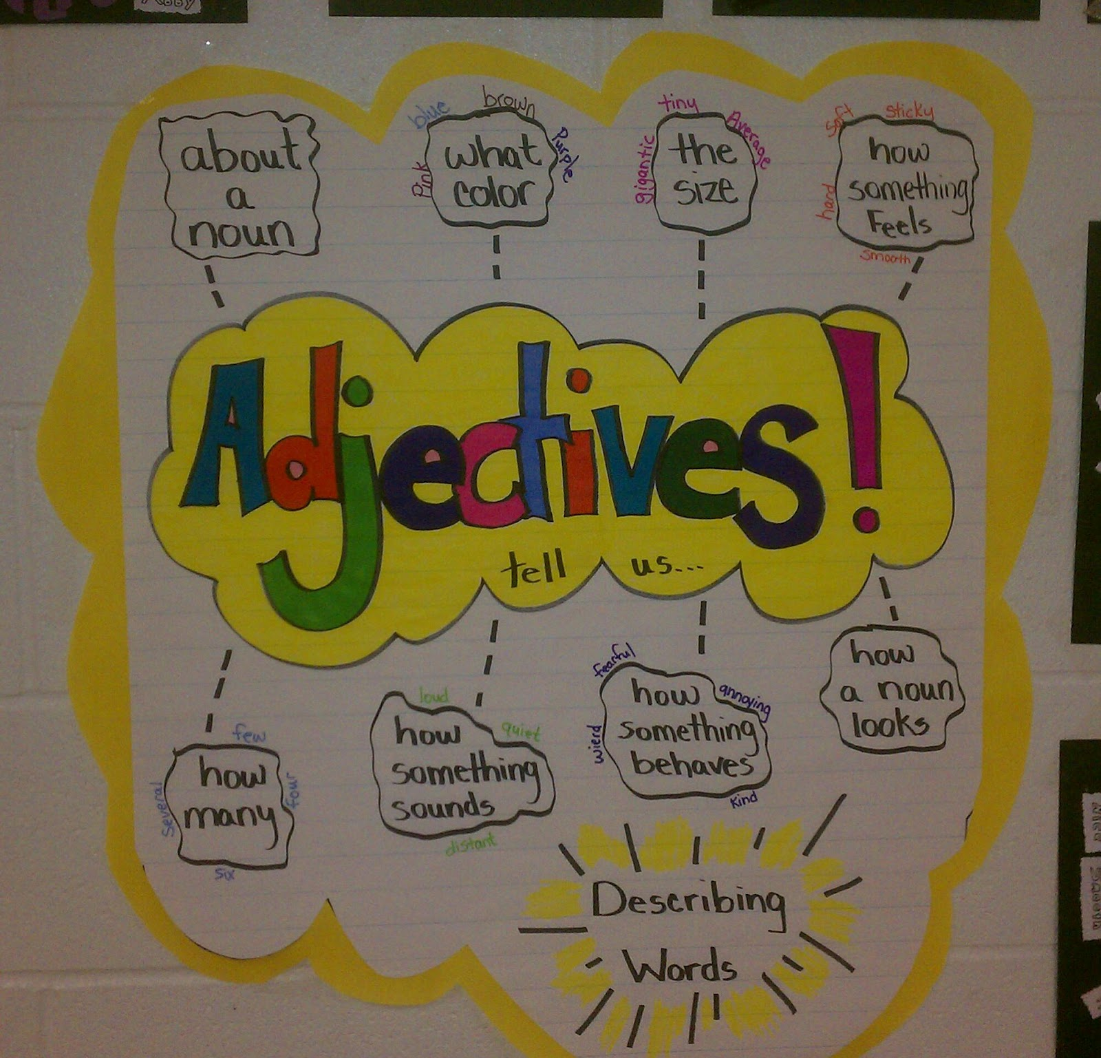 Thoughts Of A Third Grade Teacher Charts And Posters