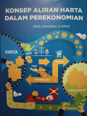 Cara Islam Menghidupkan Perekonomian