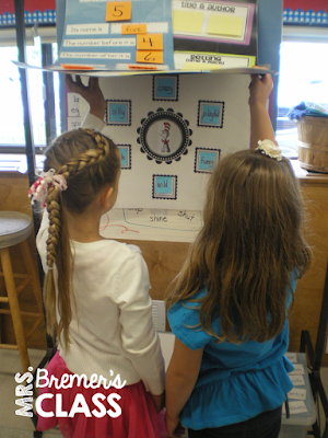 Anchor Charts: How to make them Interactive, Accessible, and Permanent!