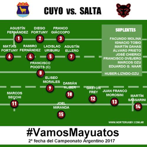 Formación de Los Mayuatos para enfrentar a Cuyo