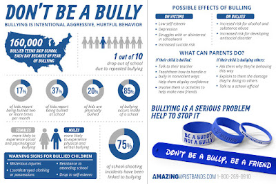 Don't be a bully wristbands