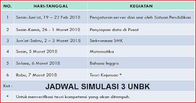 Jadwal Simulasi 3 UNBK 2018 SMP SMA SMK (Gladi Bersih)