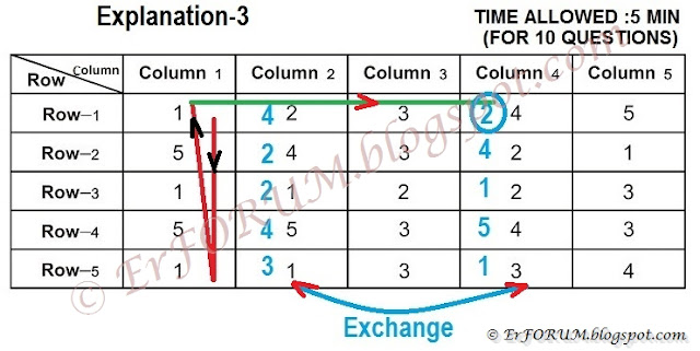 table-test-explanation-3