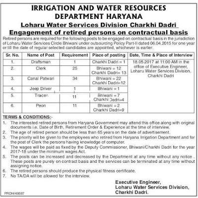 http://www.rojgarvacancy.com/2017/05/83-clerk-peon-canal-patwari-irrigation.html