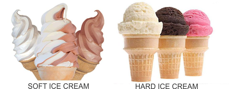Mengenal Hard Ice Cream dan Soft Ice Cream : Kumpulan