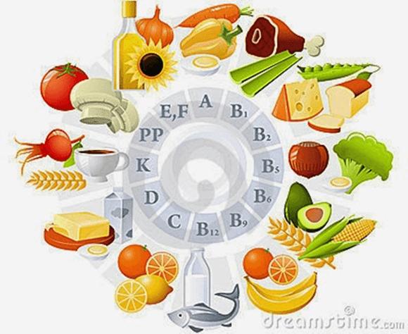 Tabelas-com-vitaminas-de-alimentos