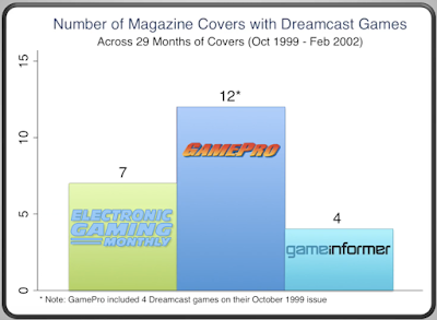 The Dreamcast Junkyard: 2017