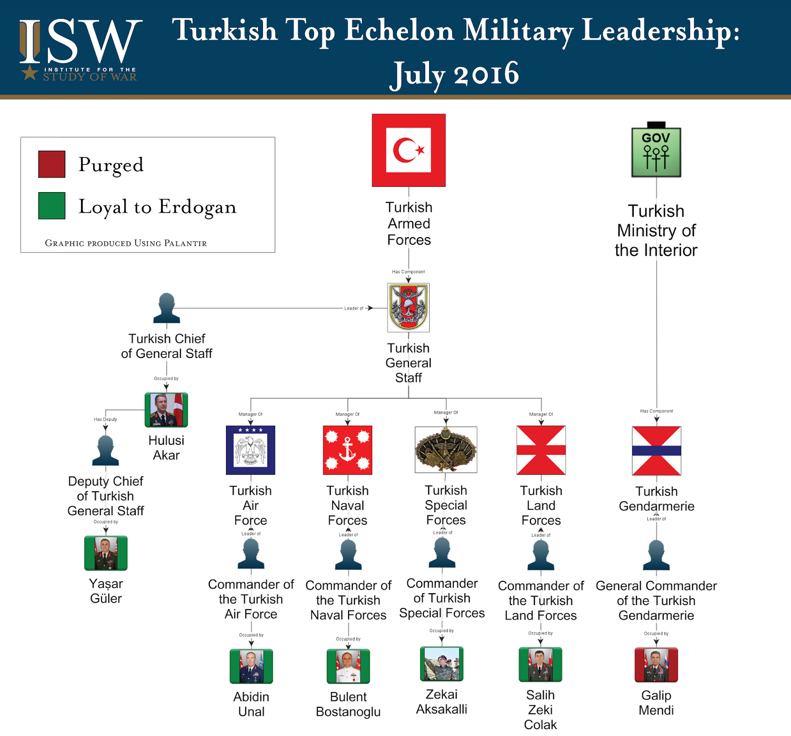 Formatted%2BTurkey%2BTop%2BEchelon%2BMilitary%2BLeadership%2BJuly%2B2016 01 isw blog partial assessment of turkey's post coup attempt military