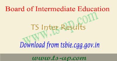 TS Inter results 2019, 1st & 2nd year result manabadi