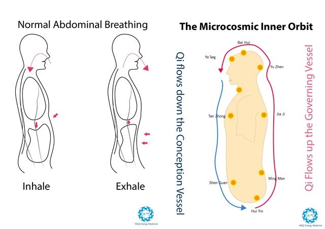 Qigong Breathing Exercise - 0425