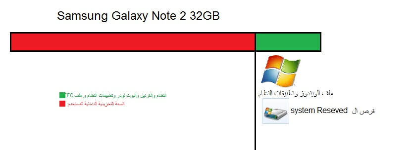 ملف PIT لجهاز Samsung Galaxy J1 ACE SM-J110F