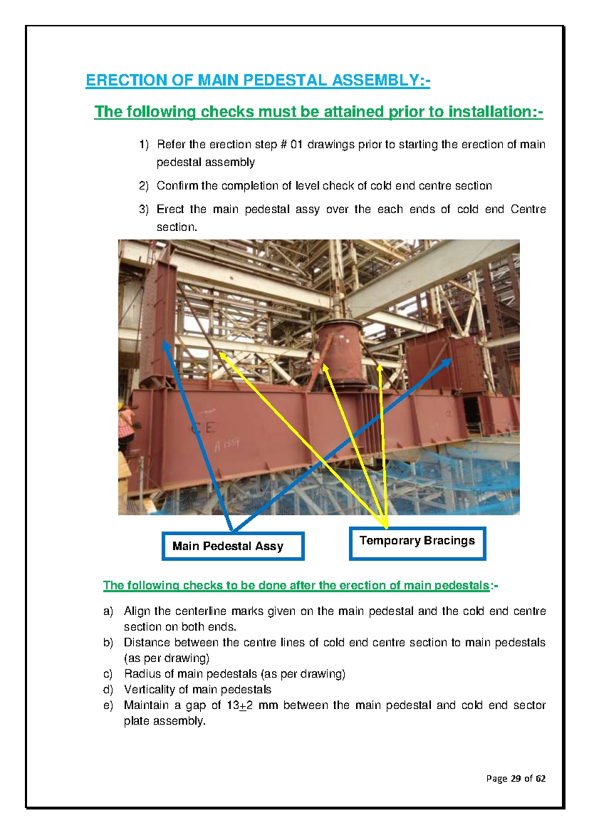Abc Of Thermal Power Plant Erection Of Air Preheater Part
