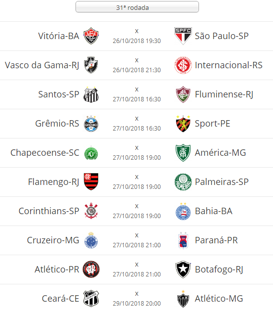 Jogos da 31ª rodada do Campeonato Brasileiro série A 2018 06f5af0f6295a