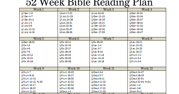 Dear Bemo: 52 Week Bible Reading Plan