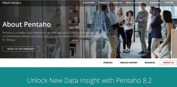 Pentaho Business Intelligence 8.2