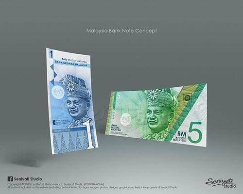 Rekaan wang kertas