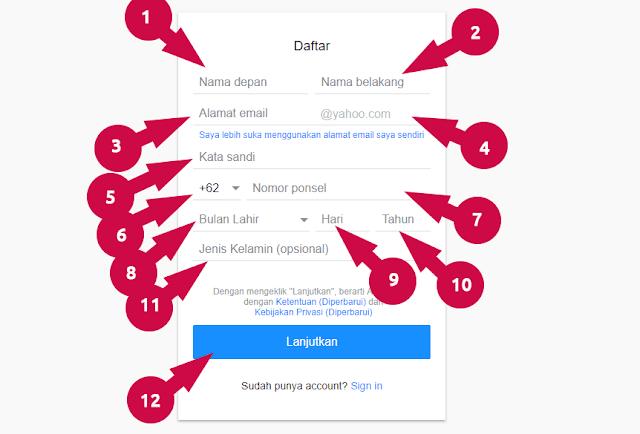 properti cara mendaftar email di yahoo