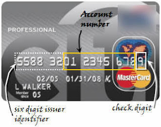Μάθετε τι σημαίνουν οι αριθμοί πάνω στις πιστωτικές κάρτες!