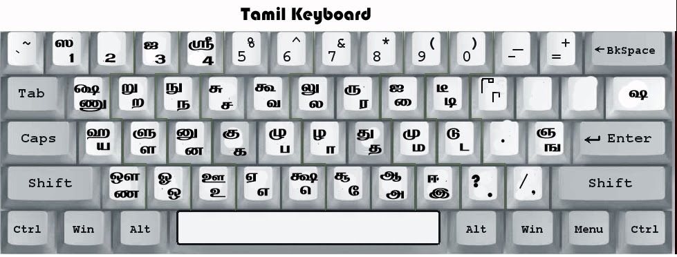 How To Install Bamini Tamil Font In Windows