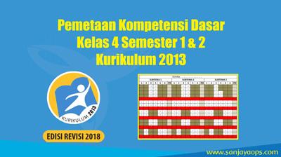 pemetaan-kd-kelas-4-semester-1-&-2-2018-2019
