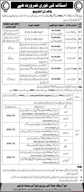 PPHI Sindh Jobs 23 May 2018