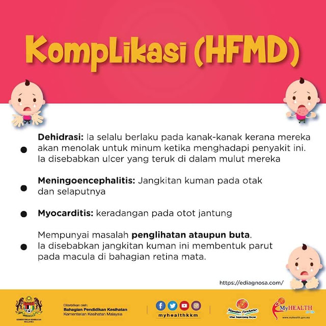 Infografik komplikasi dan kesan penyakit hfmd