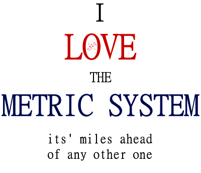 I love the Metric System (by @sciencemug @shop_sng)