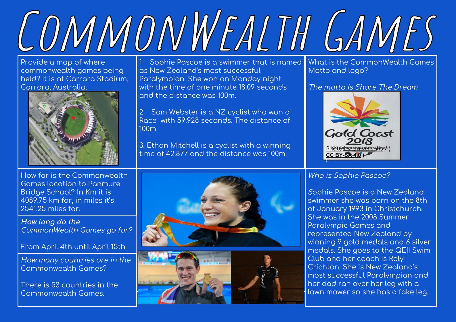 commonwealth games success or disaster The bathrooms at the commonwealth games athletes' village have been exposed as being in a particularly poor state worry: several top athletes have already pulled out of the commonwealth games.