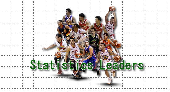 List of Statistics Leaders 2018 PBA Commissioner's Cup (Locals/Imports/Teams)